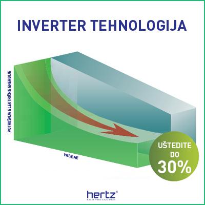 inverter tehnologija